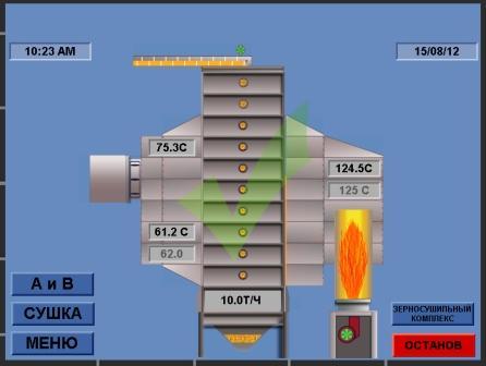электрическая схема плк